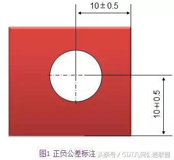 幾何 公差 位置 度